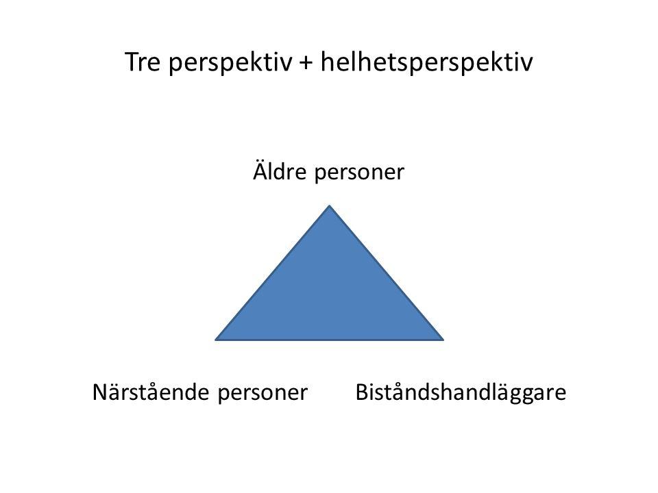 Tre perspektiv + helhetsperspektiv Äldre personer Flytt Närstående personerBiståndshandläggare