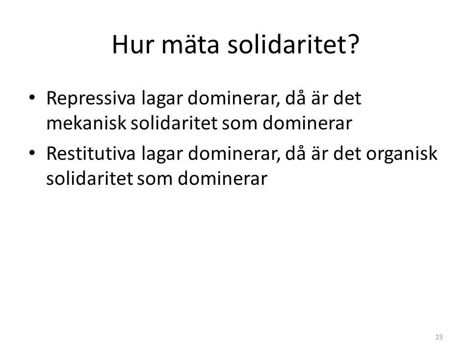 Hur mäta solidaritet.
