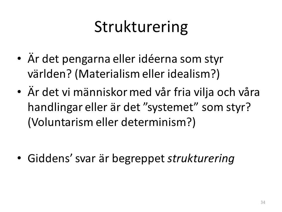 Strukturering Är det pengarna eller idéerna som styr världen.