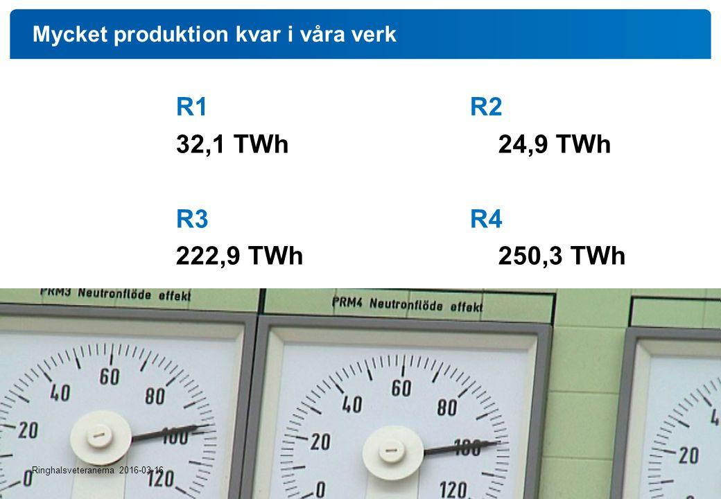 © Ringhals AB Mycket produktion kvar i våra verk R1R2 32,1 TWh24,9 TWh R3R4 222,9 TWh250,3 TWh Ringhalsveteranerna 2016-03-16