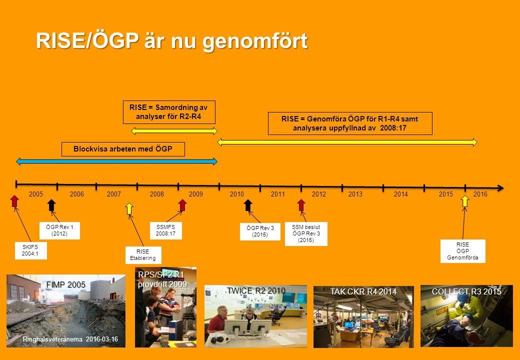 © Ringhals AB 200520062007200820092010201120122013201420152016 SKIFS 2004:1 ÖGP Rev 1 (2012) RISE Etablering SSMFS 2008:17 ÖGP Rev 3 (2015) SSM beslut