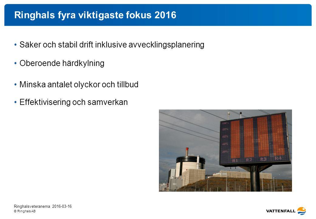 © Ringhals AB Ringhals fyra viktigaste fokus 2016 Säker och stabil drift inklusive avvecklingsplanering Oberoende härdkylning Minska antalet olyckor o
