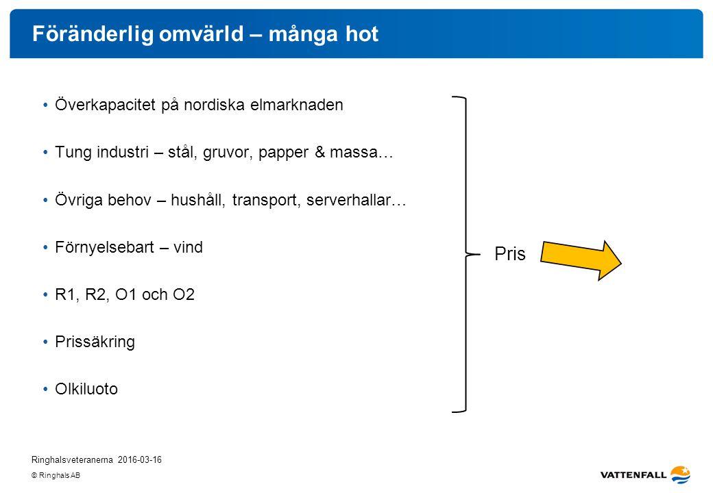© Ringhals AB Föränderlig omvärld – många hot Överkapacitet på nordiska elmarknaden Tung industri – stål, gruvor, papper & massa… Övriga behov – hushå