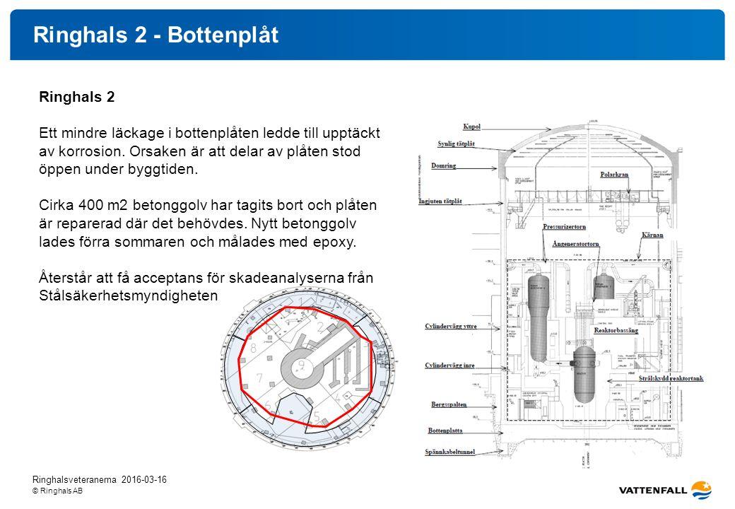 © Ringhals AB Ringhals 2 - Bottenplåt Ringhals 2 Ett mindre läckage i bottenplåten ledde till upptäckt av korrosion. Orsaken är att delar av plåten st