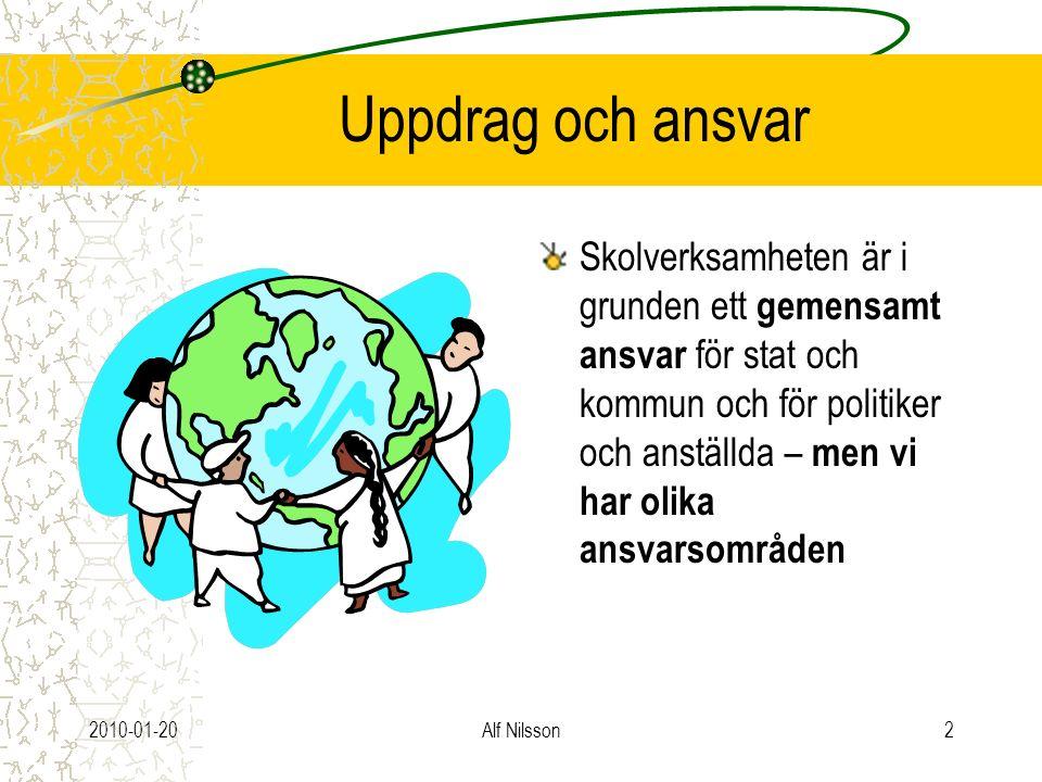 2010-01-20Alf Nilsson2 Uppdrag och ansvar Skolverksamheten är i grunden ett gemensamt ansvar för stat och kommun och för politiker och anställda – men vi har olika ansvarsområden