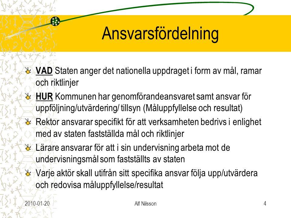 2010-01-20Alf Nilsson4 Ansvarsfördelning VAD Staten anger det nationella uppdraget i form av mål, ramar och riktlinjer HUR Kommunen har genomförandean