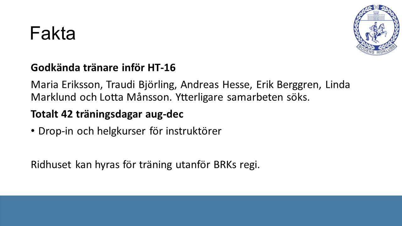 Godkända tränare inför HT-16 Maria Eriksson, Traudi Björling, Andreas Hesse, Erik Berggren, Linda Marklund och Lotta Månsson.