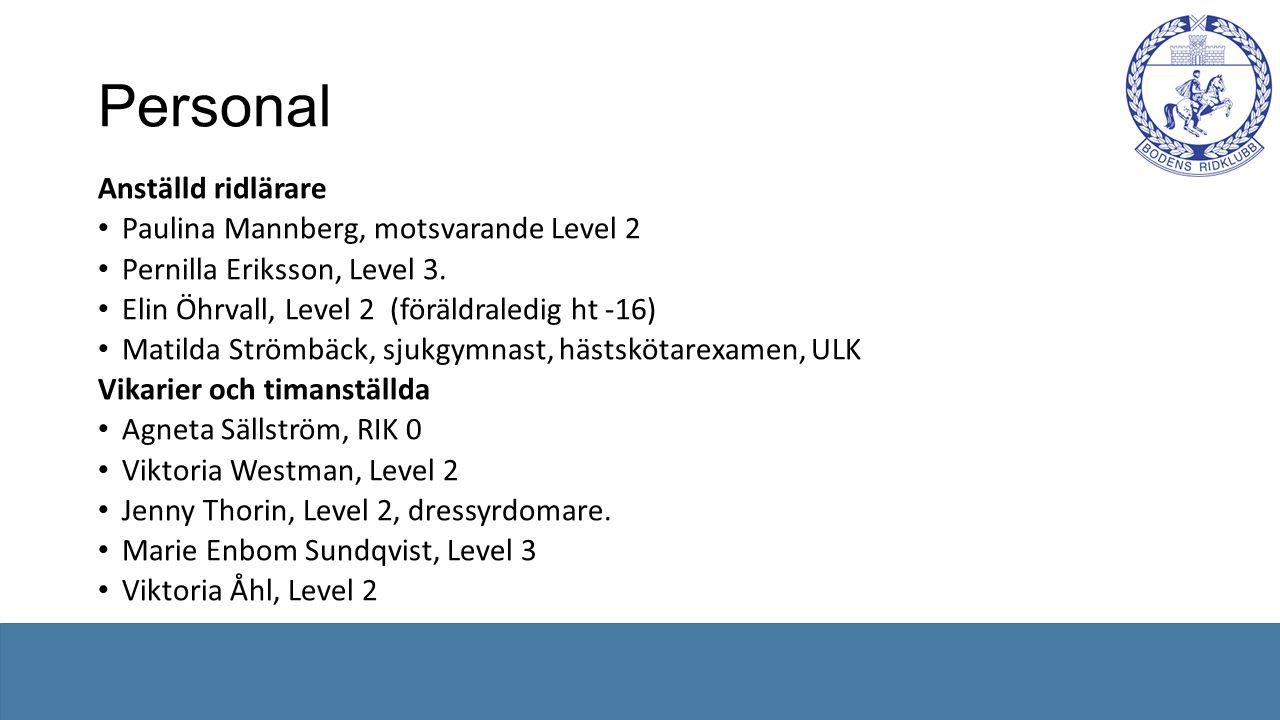 Personal Anställd ridlärare Paulina Mannberg, motsvarande Level 2 Pernilla Eriksson, Level 3.