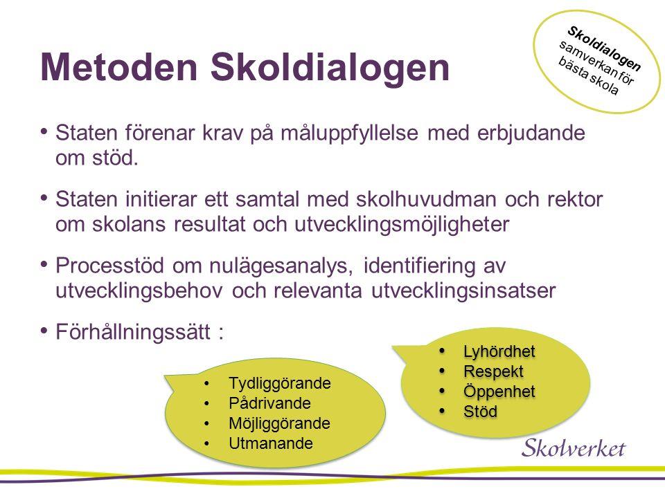 Processen från urval till uppföljning Urval Dialog inleds med huvudman och rektor Nuläges- analys och åtgärdsplan tas fram Skolverket beslutar om insatser Överens- kommelse Genomför- ande av insatser, uppföljning och utvärdering Underlag från Skol- inspektionen Ur- valsprocess Beslut Underlag från Skol- inspektionen Ur- valsprocess Beslut Erbjudande om processtöd Första möte ÖK om samverkan och processtöd Erbjudande om processtöd Första möte ÖK om samverkan och processtöd Fortsatt dialog och processtöd Cirka 3 månaders arbete Fortsatt dialog och processtöd Cirka 3 månaders arbete Stöd till egen insats Skolverket anordnar eller samordnar insats Stöd till egen insats Skolverket anordnar eller samordnar insats Ansvarsfördel- ning mellan Skolverket och huvudman Gemensam- ma träffar Kontinuerlig dialog Delredovis- ningar Slutredovis- ning Gemensam- ma träffar Kontinuerlig dialog Delredovis- ningar Slutredovis- ning Samverkan 2-3 år
