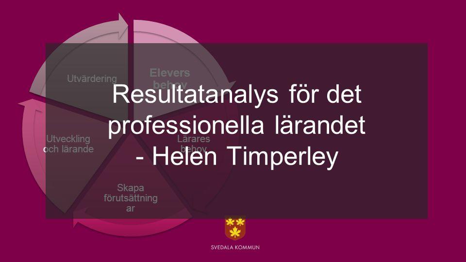 Elevers behov Lärares behov Skapa förutsättning ar Utveckling och lärande Utvärdering Resultatanalys för det professionella lärandet - Helen Timperley