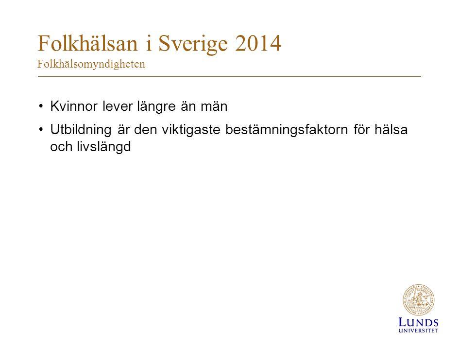 Folkhälsan i Sverige 2014 Folkhälsomyndigheten Kvinnor lever längre än män Utbildning är den viktigaste bestämningsfaktorn för hälsa och livslängd