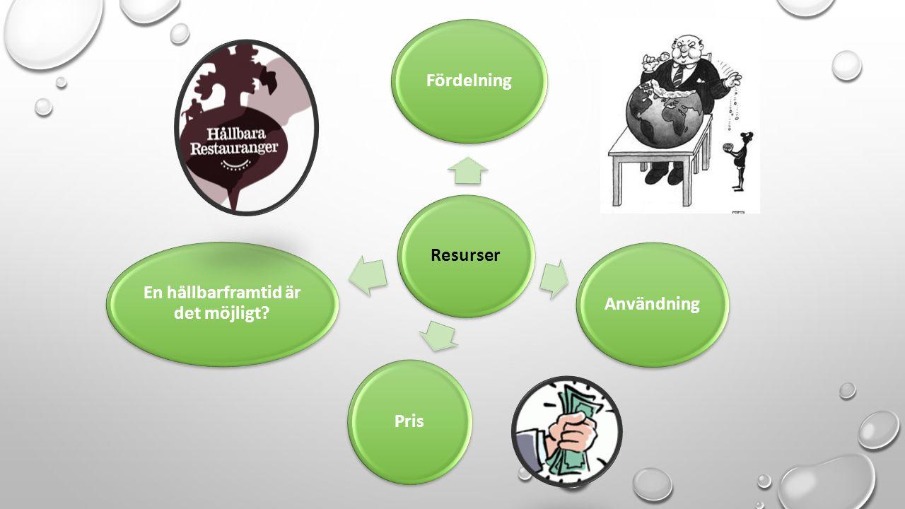 Resurser FördelningAnvändningPris En hållbarframtid är det möjligt