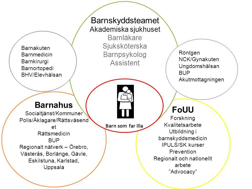 """FoUU Forskning Kvalitetsarbete Utbildning i barnskyddsmedicin IPULS/SK kurser Prevention Regionalt och nationellt arbete """"Advocacy"""" Barnahus Socialtjä"""