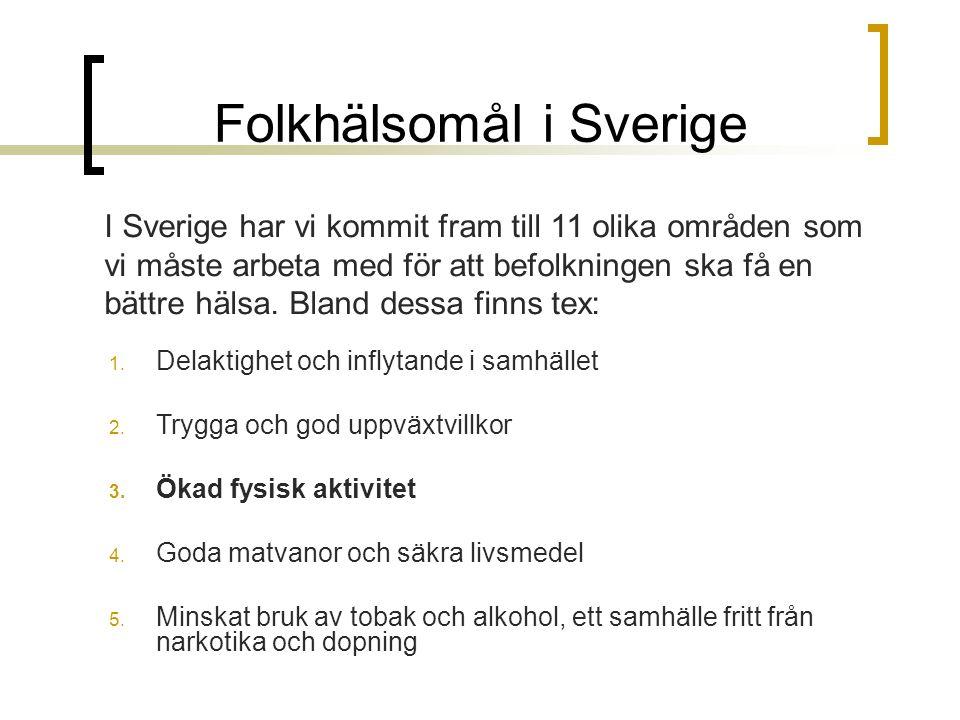 Folkhälsomål i Sverige 1. Delaktighet och inflytande i samhället 2. Trygga och god uppväxtvillkor 3. Ökad fysisk aktivitet 4. Goda matvanor och säkra