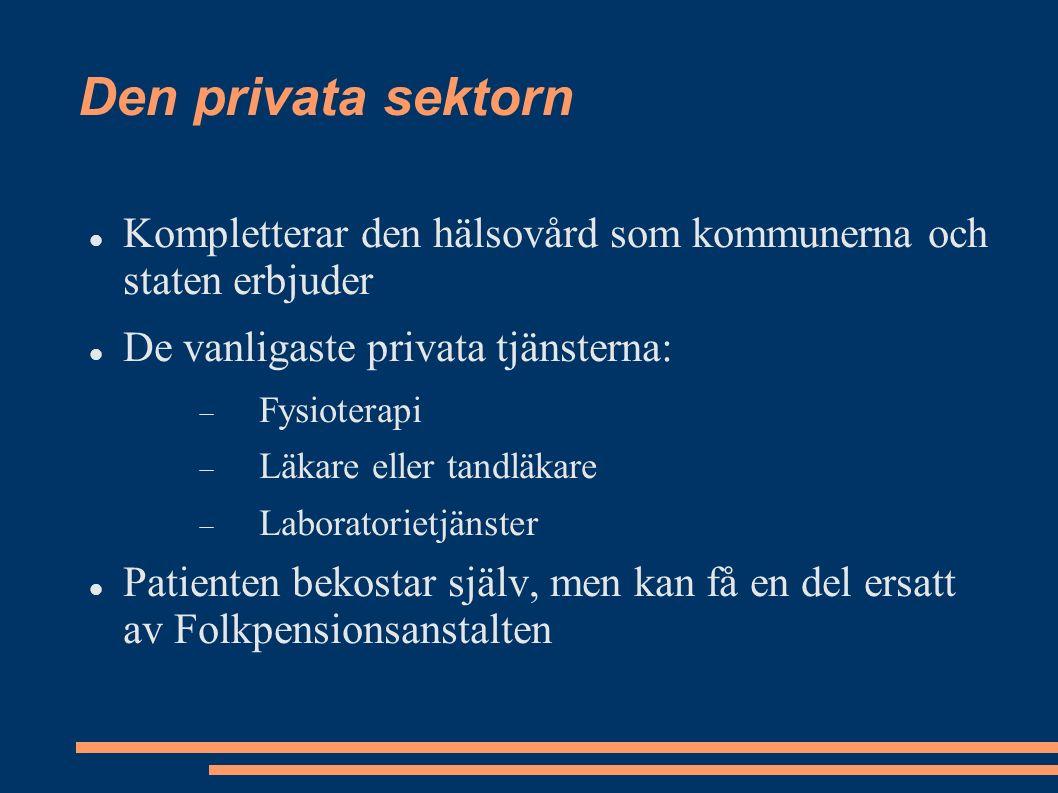 Den privata sektorn Kompletterar den hälsovård som kommunerna och staten erbjuder De vanligaste privata tjänsterna:  Fysioterapi  Läkare eller tandläkare  Laboratorietjänster Patienten bekostar själv, men kan få en del ersatt av Folkpensionsanstalten