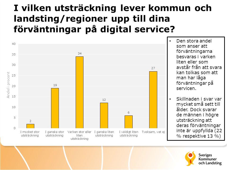 I vilken utsträckning lever kommun och landsting/regioner upp till dina förväntningar på digital service.