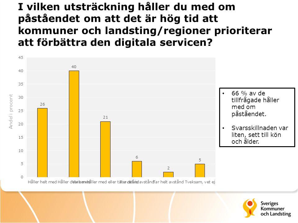 I vilken utsträckning håller du med om påståendet om att det är hög tid att kommuner och landsting/regioner prioriterar att förbättra den digitala servicen.