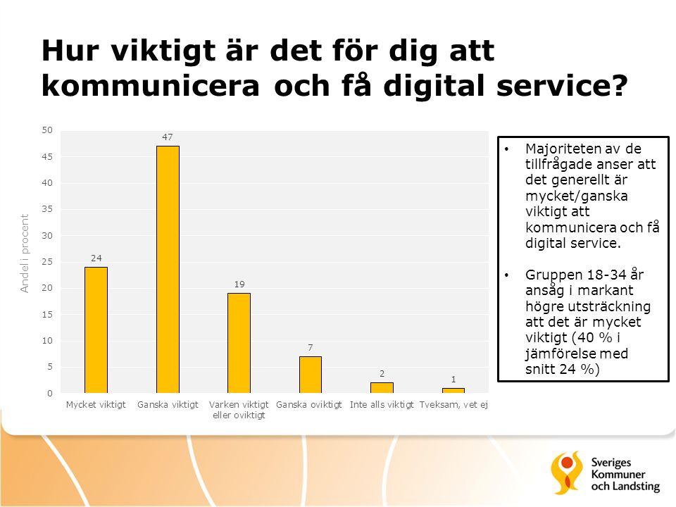 Hur viktigt är det för dig att kommunicera och få digital service.