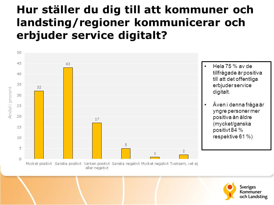 Hur ställer du dig till att kommuner och landsting/regioner kommunicerar och erbjuder service digitalt.