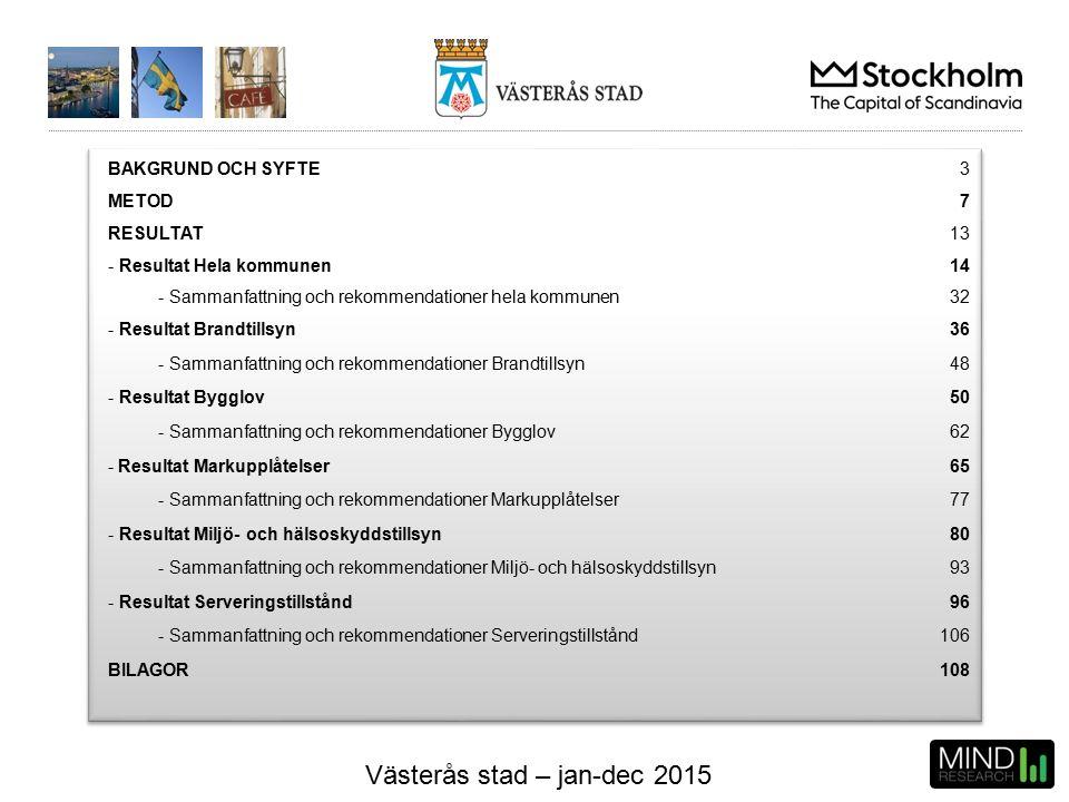 Västerås stad – jan-dec 2015 Betygsindex per servicefaktor Serveringstillstånd Alla målgrupper I de fall det saknas staplar var antalet svar för få för att redovisas