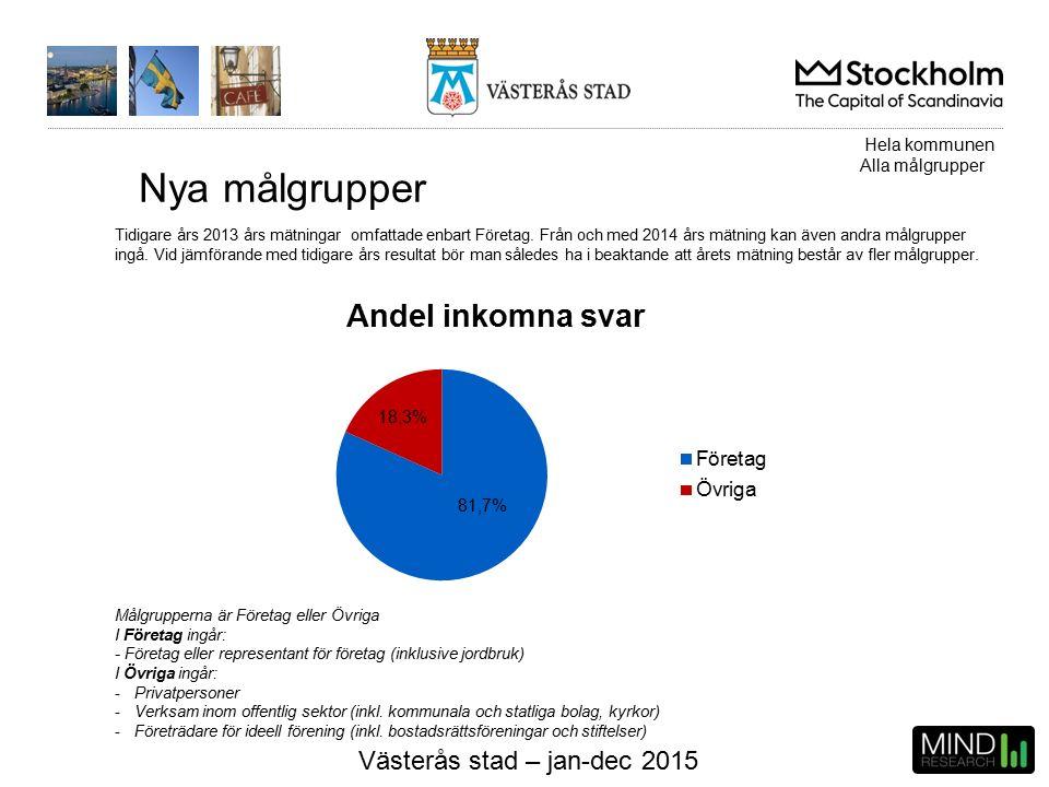 Västerås stad – jan-dec 2015 Nya målgrupper Hela kommunen Alla målgrupper Tidigare års 2013 års mätningar omfattade enbart Företag.