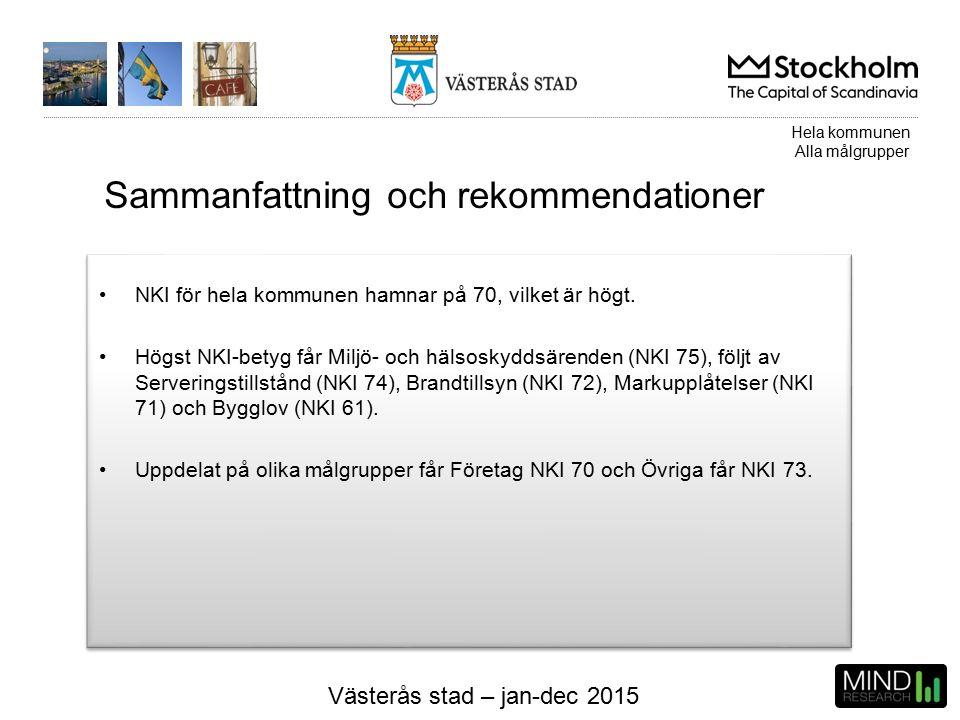 Västerås stad – jan-dec 2015 NKI för hela kommunen hamnar på 70, vilket är högt.