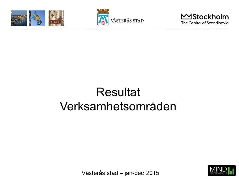 Västerås stad – jan-dec 2015 Resultat Verksamhetsområden