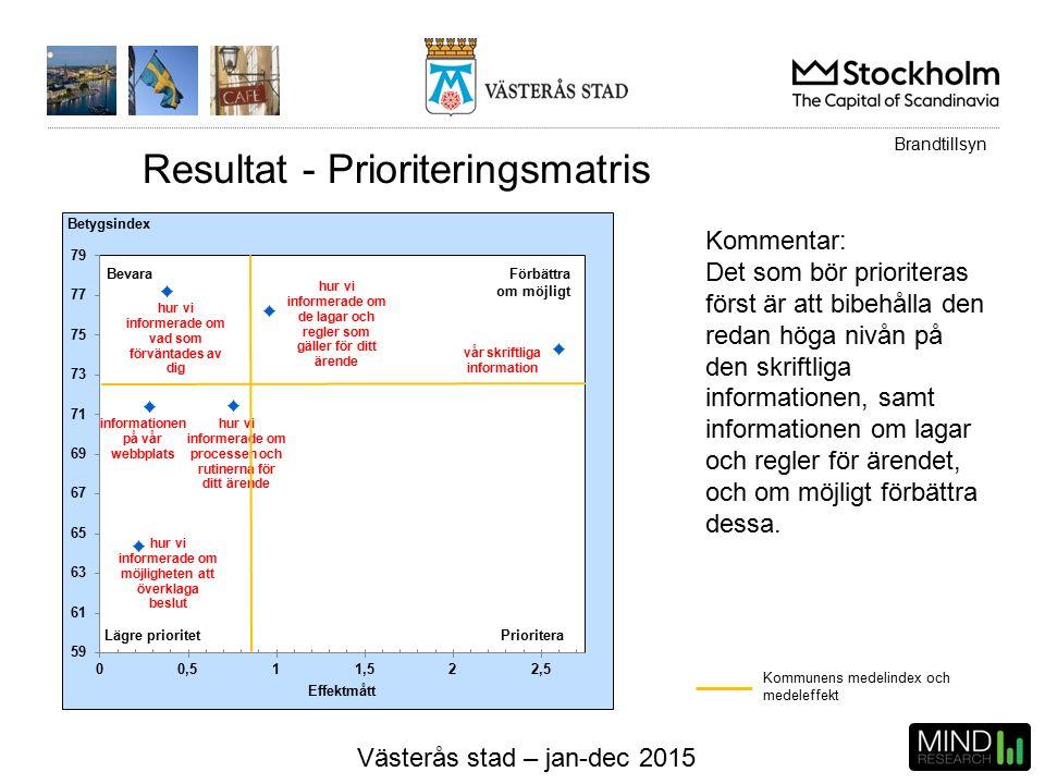 Västerås stad – jan-dec 2015 Kommunens medelindex och medeleffekt Kommentar: Det som bör prioriteras först är att bibehålla den redan höga nivån på den skriftliga informationen, samt informationen om lagar och regler för ärendet, och om möjligt förbättra dessa.