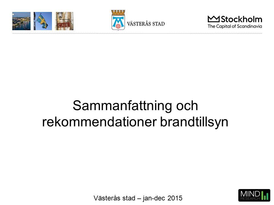 Västerås stad – jan-dec 2015 Sammanfattning och rekommendationer brandtillsyn