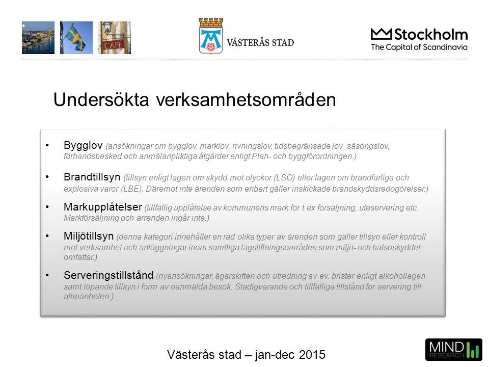 Västerås stad – jan-dec 2015 Bygglov (ansökningar om bygglov, marklov, rivningslov, tidsbegränsade lov, säsongslov, förhandsbesked och anmälanpliktiga åtgärder enligt Plan- och byggförordningen.) Brandtillsyn (tillsyn enligt lagen om skydd mot olyckor (LSO) eller lagen om brandfarliga och explosiva varor (LBE).