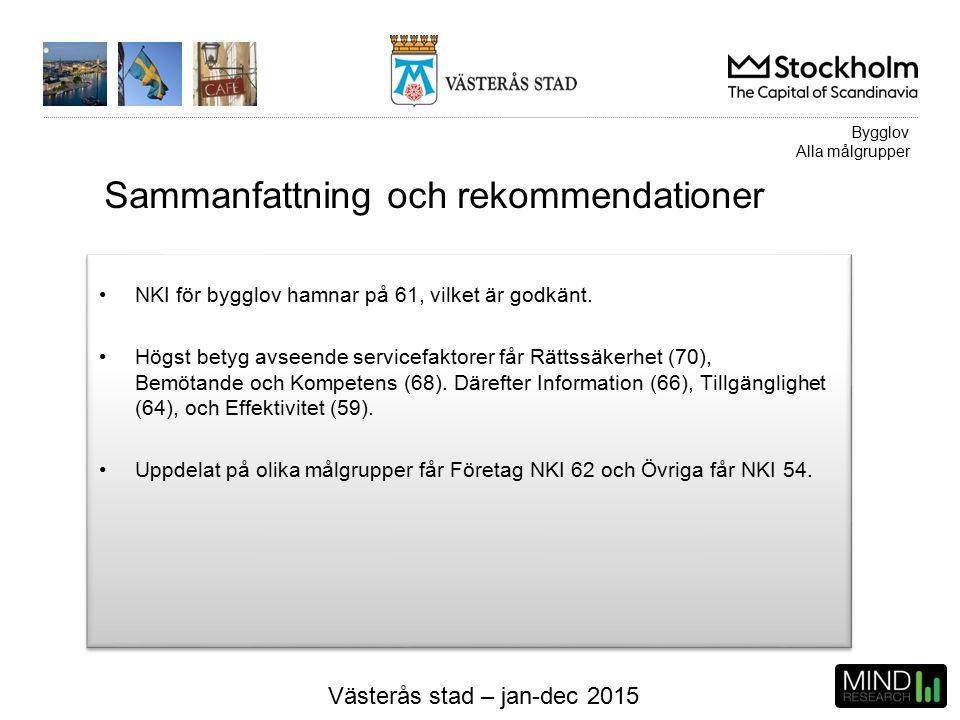 Västerås stad – jan-dec 2015 NKI för bygglov hamnar på 61, vilket är godkänt.