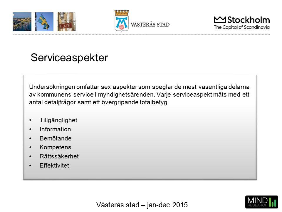 Västerås stad – jan-dec 2015 Betygsindex per servicefaktor Brandtillsyn Företag