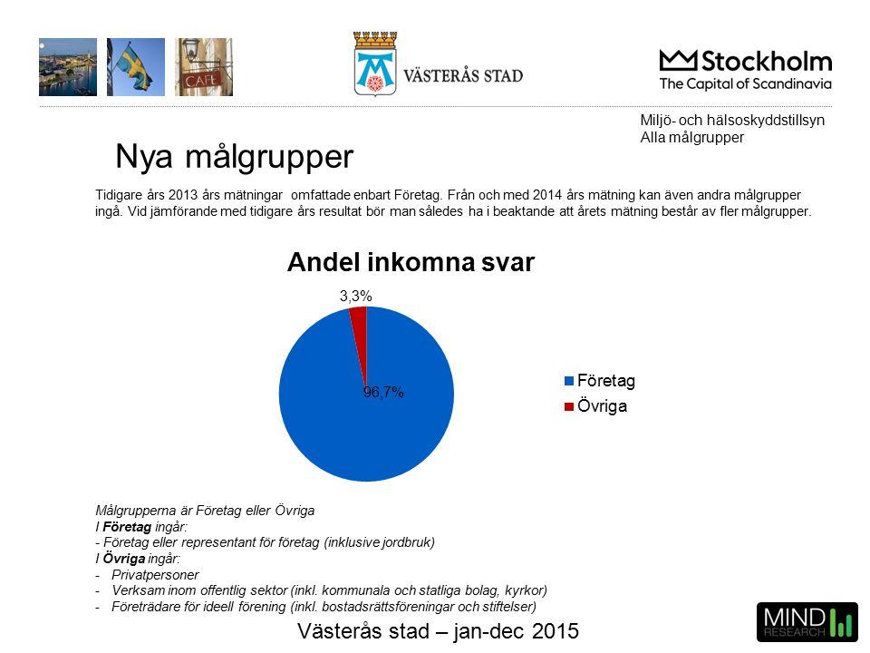 Västerås stad – jan-dec 2015 Nya målgrupper Tidigare års 2013 års mätningar omfattade enbart Företag.