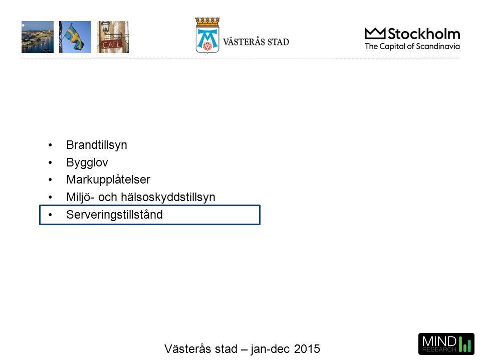 Västerås stad – jan-dec 2015 Verksamhetsområden Brandtillsyn Bygglov Markupplåtelser Miljö- och hälsoskyddstillsyn Serveringstillstånd