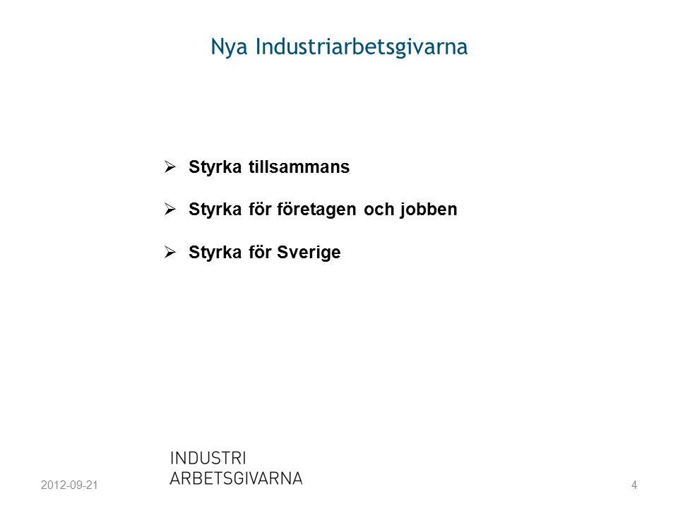 2012-09-214 Nya Industriarbetsgivarna  Styrka tillsammans  Styrka för företagen och jobben  Styrka för Sverige