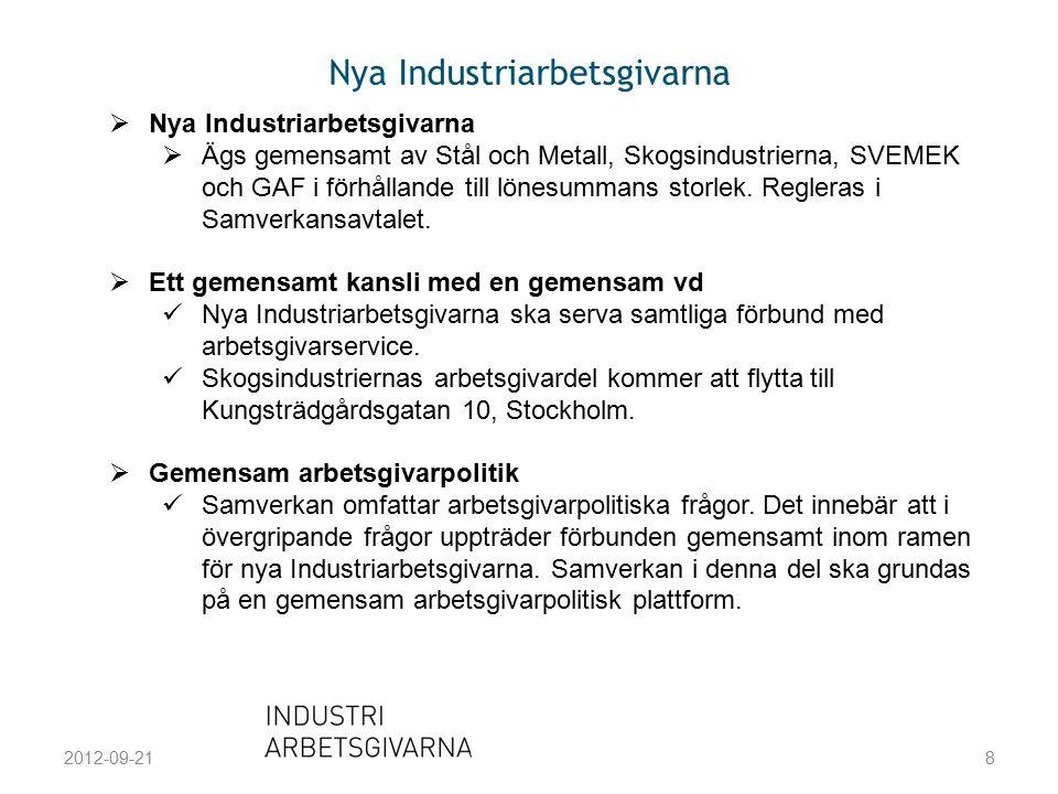 2012-09-218 Nya Industriarbetsgivarna  Nya Industriarbetsgivarna  Ägs gemensamt av Stål och Metall, Skogsindustrierna, SVEMEK och GAF i förhållande till lönesummans storlek.