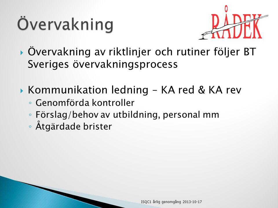  Övervakning av riktlinjer och rutiner följer BT Sveriges övervakningsprocess  Kommunikation ledning – KA red & KA rev ◦ Genomförda kontroller ◦ För