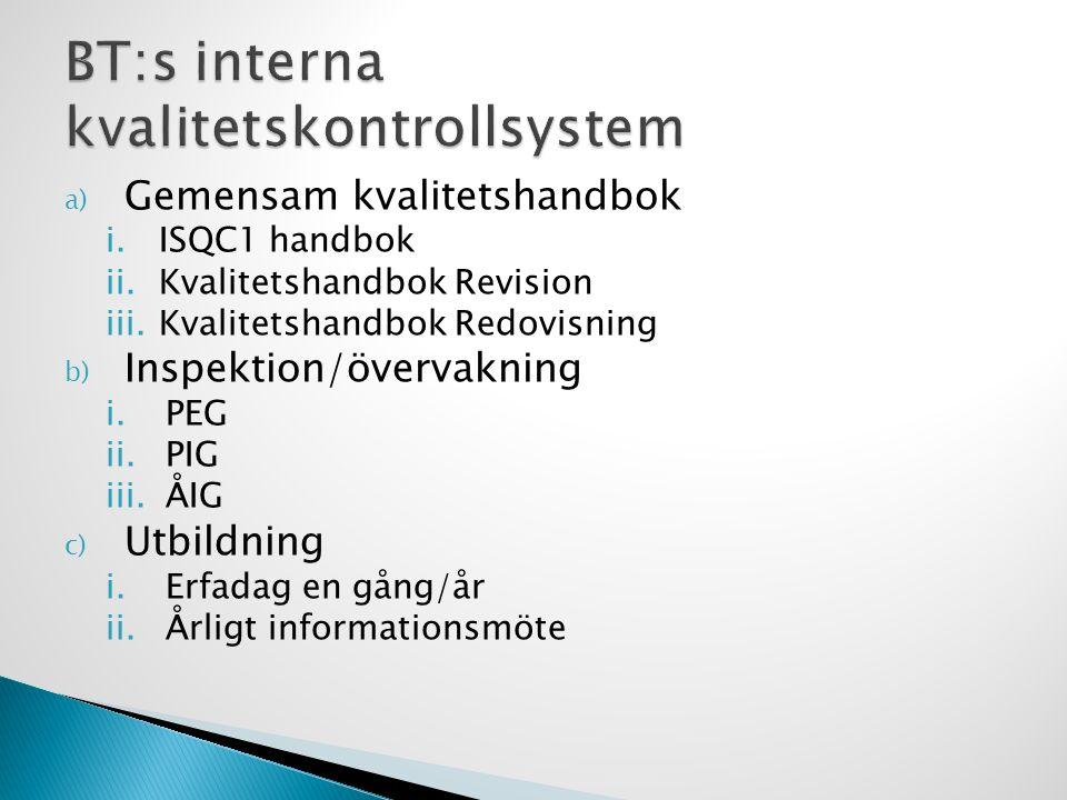 a) Gemensam kvalitetshandbok i.ISQC1 handbok ii.Kvalitetshandbok Revision iii.Kvalitetshandbok Redovisning b) Inspektion/övervakning i.PEG ii.PIG iii.