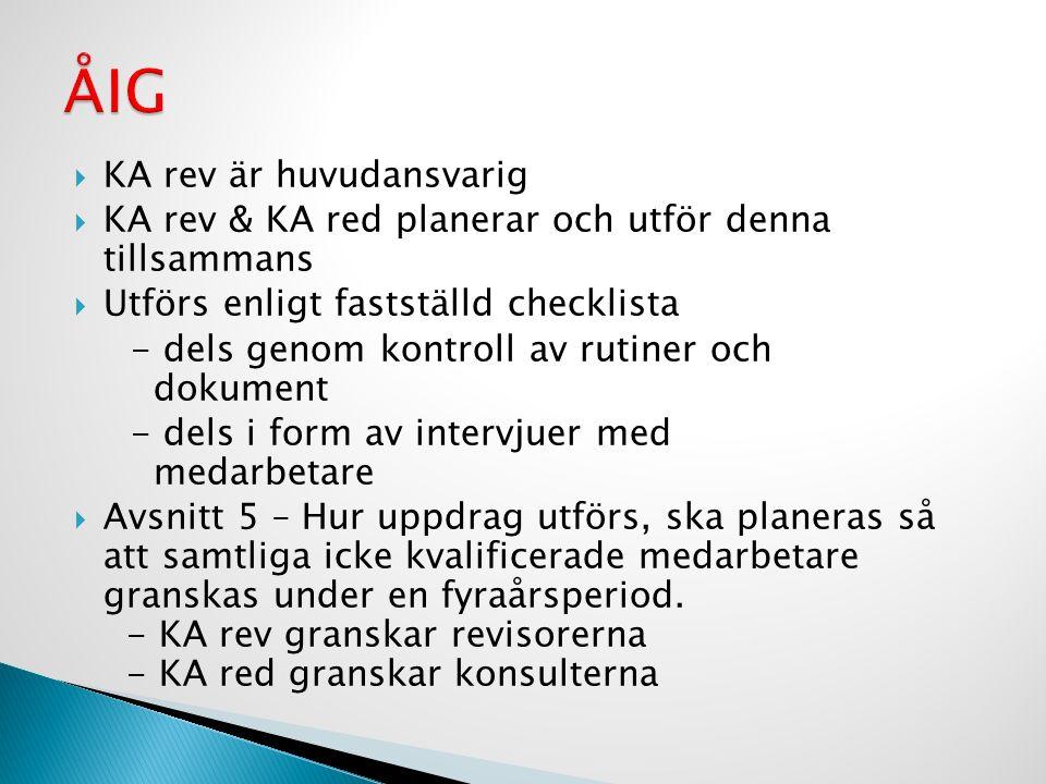  KA rev är huvudansvarig  KA rev & KA red planerar och utför denna tillsammans  Utförs enligt fastställd checklista - dels genom kontroll av rutiner och dokument - dels i form av intervjuer med medarbetare  Avsnitt 5 – Hur uppdrag utförs, ska planeras så att samtliga icke kvalificerade medarbetare granskas under en fyraårsperiod.