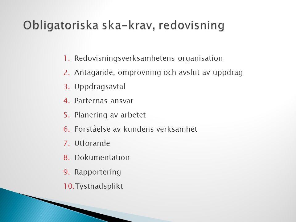 1.Redovisningsverksamhetens organisation 2.Antagande, omprövning och avslut av uppdrag 3.Uppdragsavtal 4.Parternas ansvar 5.Planering av arbetet 6.För