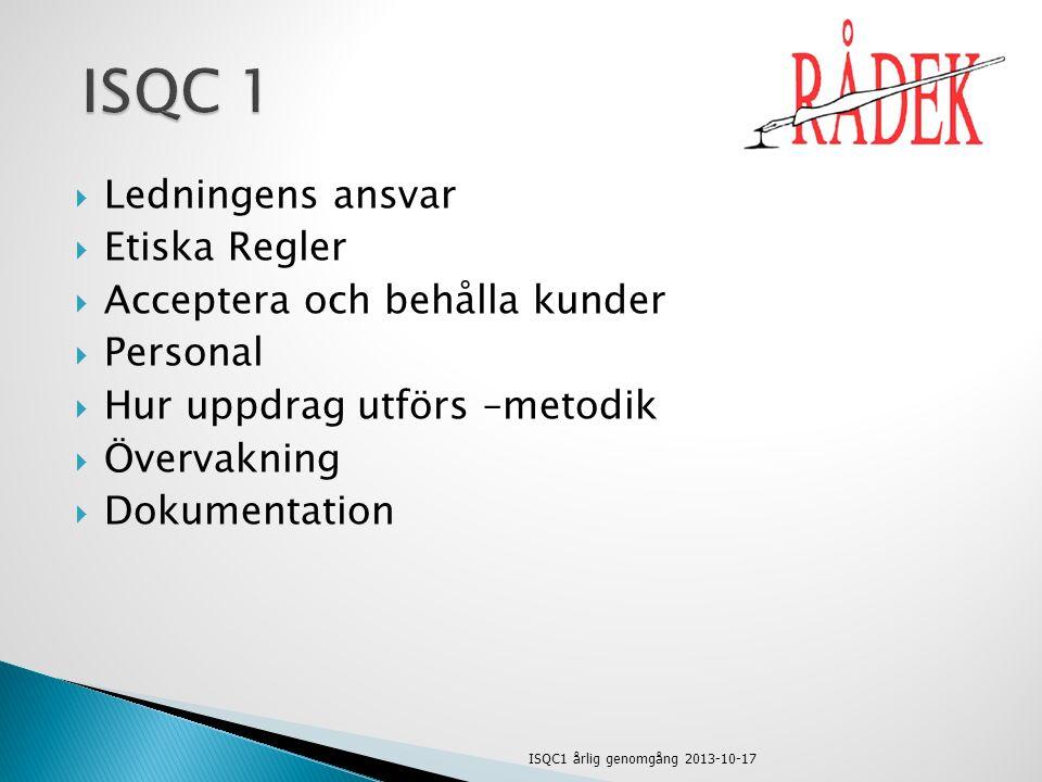  Etiska regler ◦ Fars Etikregler EtikR 1-3 och EtikU 1-13 (ÅIG)  Etik R 1 Yrkesetiska regler  Etik R 2 Utövande av redovisningsverksamhet  Etik R 3 Skatterådgivning ISQC1 årlig genomgång 2013-10-17