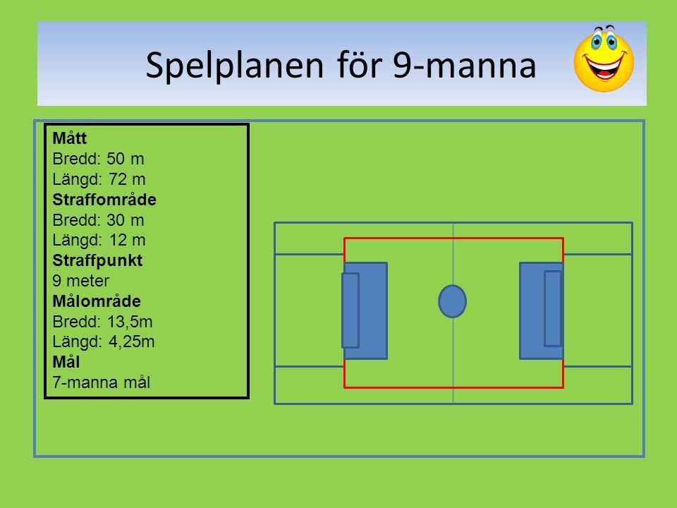 Spelplanen för 9-manna Mått Bredd: 50 m Längd: 72 m Straffområde Bredd: 30 m Längd: 12 m Straffpunkt 9 meter Målområde Bredd: 13,5m Längd: 4,25m Mål 7