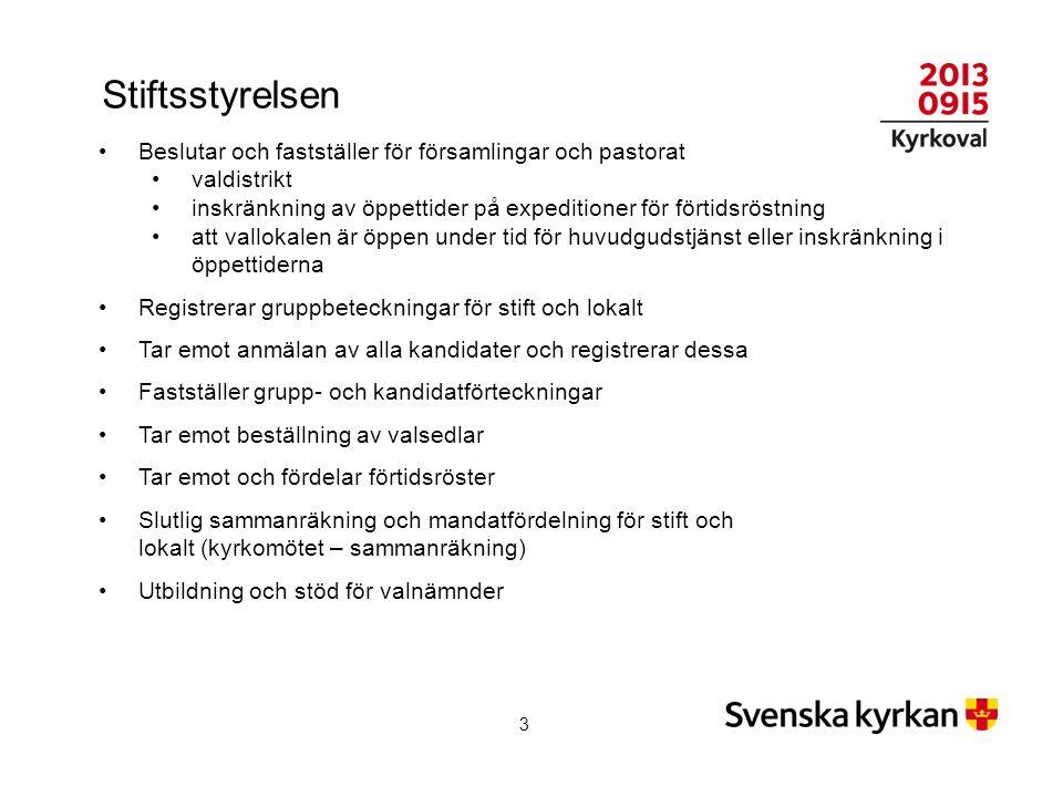 Extern valwebb Målgrupper: Röstberättigade Media Valnämnder Nomineringsgrupper www.svenskakyrkan.se/kyrkoval 54
