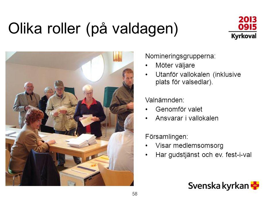 Olika roller (på valdagen) Nomineringsgrupperna: Möter väljare Utanför vallokalen (inklusive plats för valsedlar).