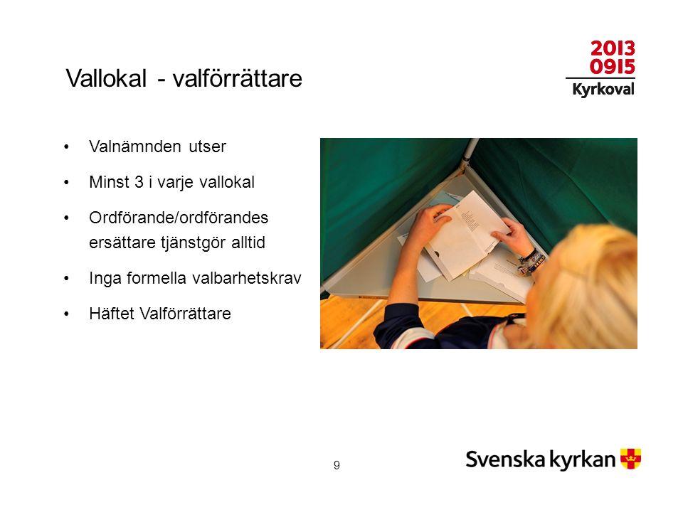 Material till röstningen Vallokalens utrustning Valurnor för varje valdistrikt Valskärmar/avskilt utrymme Röstlängd Blanka valsedlar - plats för nomineringsgruppernas valsedlar Grupp- och kandidatförteckningar Protokoll Kuvert Valbestämmelser Förslutningsmaterial m m 10