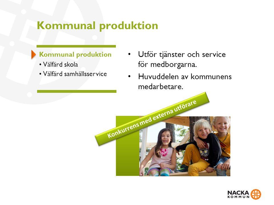 Kommunal produktion Utför tjänster och service för medborgarna.