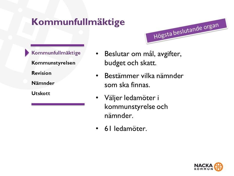 Kommunfullmäktige Beslutar om mål, avgifter, budget och skatt. Bestämmer vilka nämnder som ska finnas. Väljer ledamöter i kommunstyrelse och nämnder.