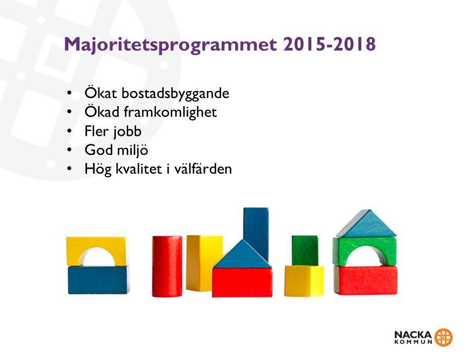 Majoritetsprogrammet 2015-2018 Ökat bostadsbyggande Ökad framkomlighet Fler jobb God miljö Hög kvalitet i välfärden