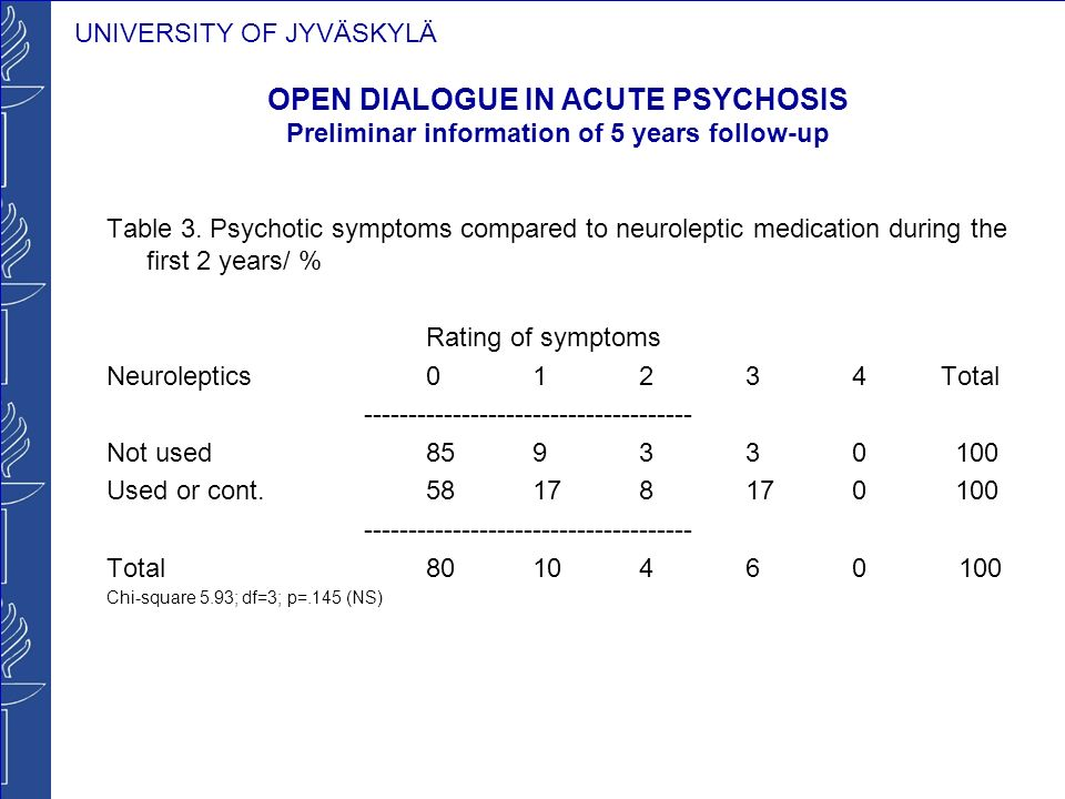 UNIVERSITY OF JYVÄSKYLÄ OPEN DIALOGUE IN ACUTE PSYCHOSIS Preliminar information of 5 years follow-up Table 3.