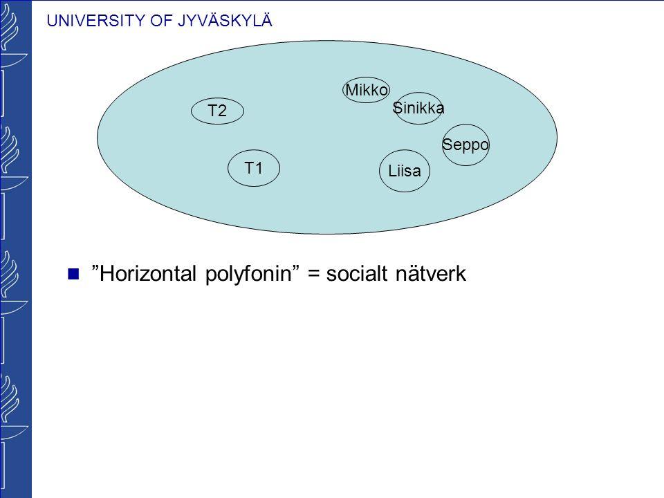 """UNIVERSITY OF JYVÄSKYLÄ T2 T1 Mikko Sinikka Seppo Liisa """"Horizontal polyfonin"""" = socialt nätverk"""